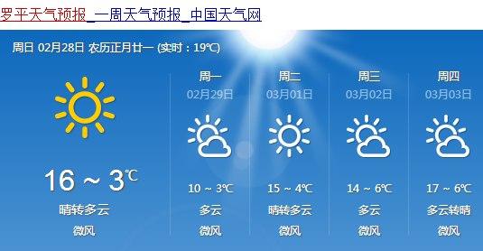 罗平天气预报查询一周